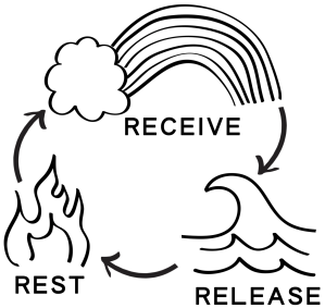 rest receive release master